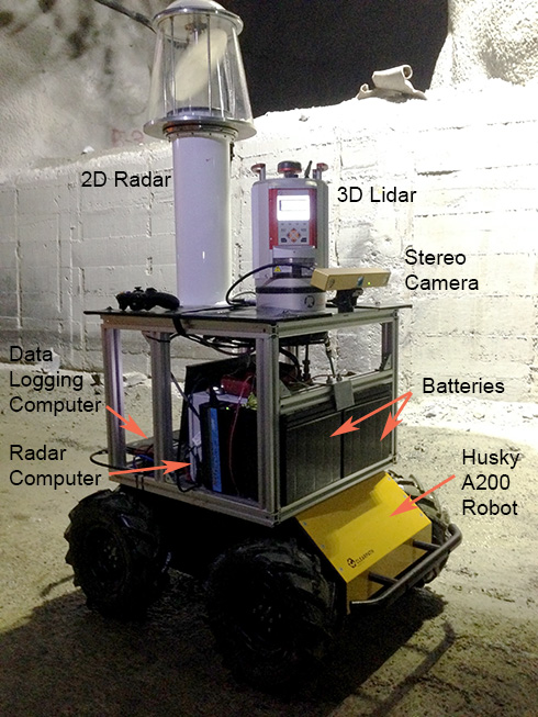 RobotAndSensors
